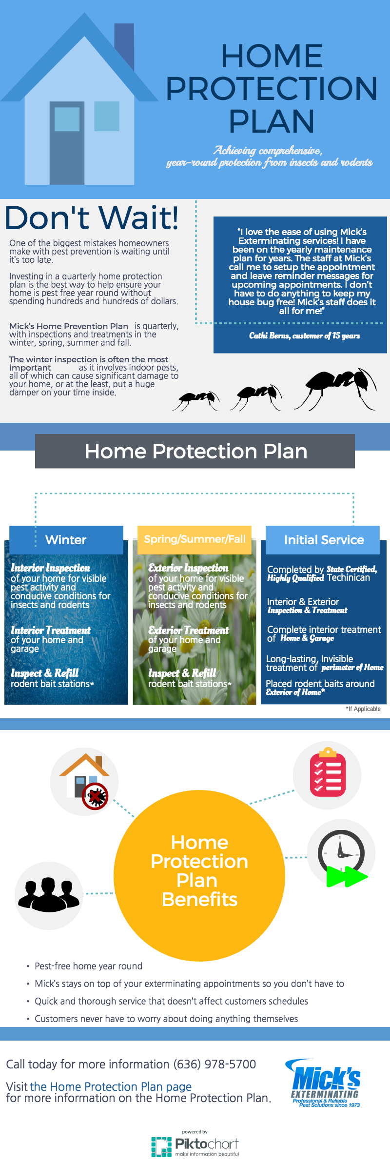 Home Protection Plan House Plan 2017